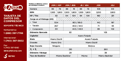 Ariel Data Tech Card Metric (Spanish)