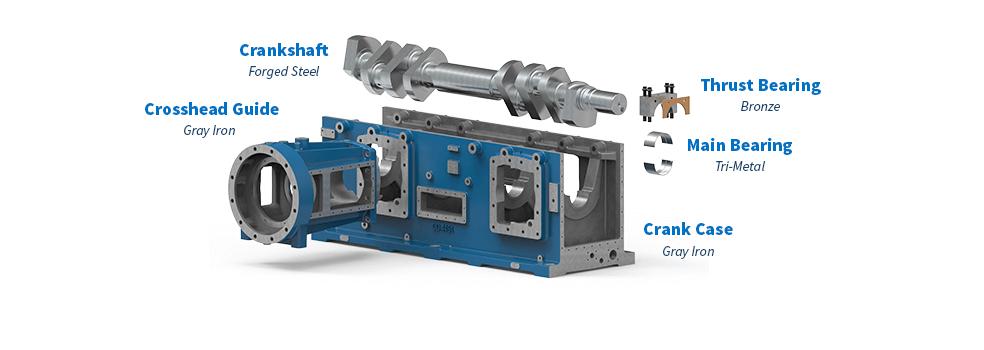 Ariel Compressor Main Bearings Related Keywords