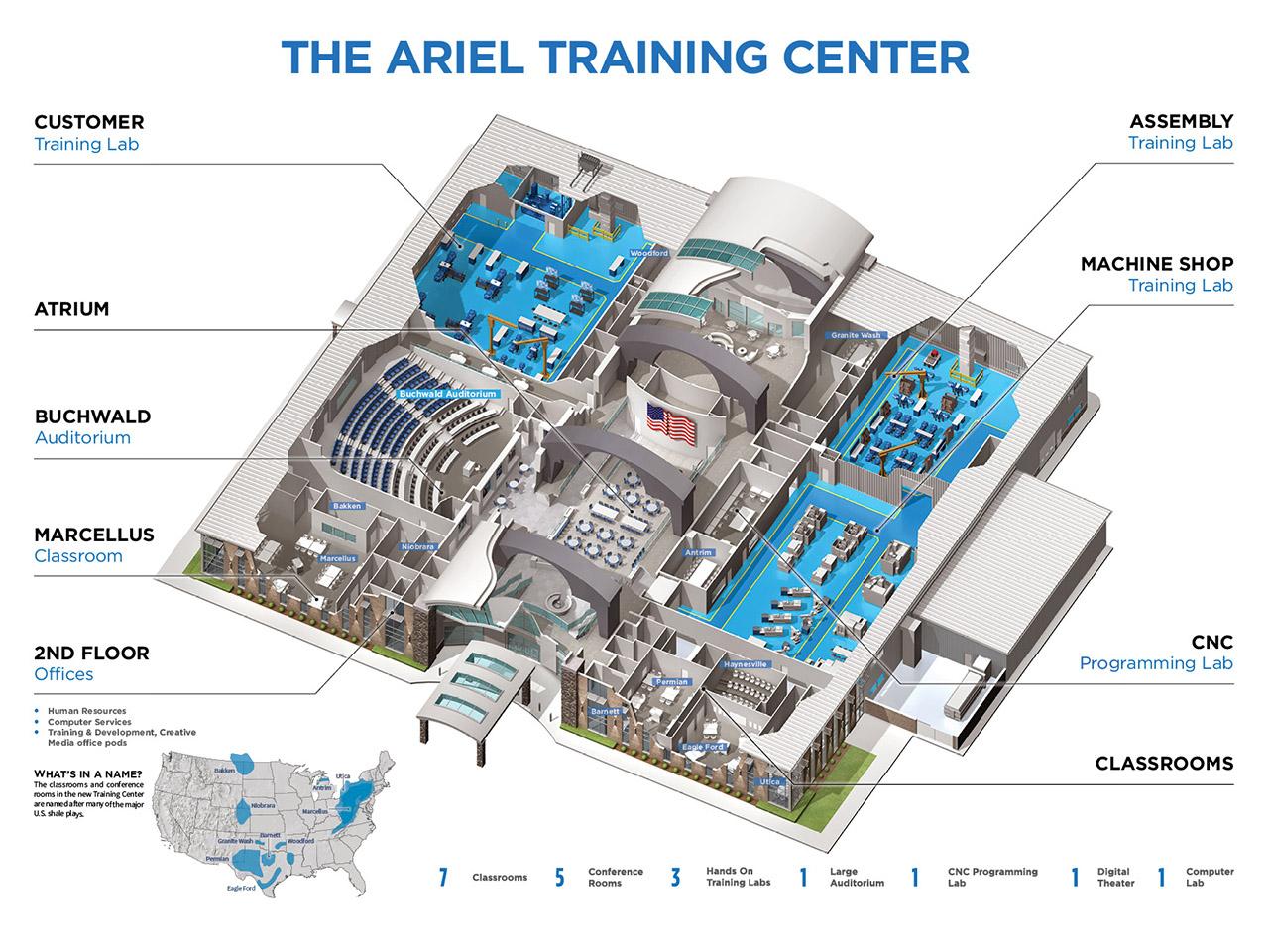 Ariel Compressor Diagram Trusted Wiring Station Diagrams Skid U2022 Cng